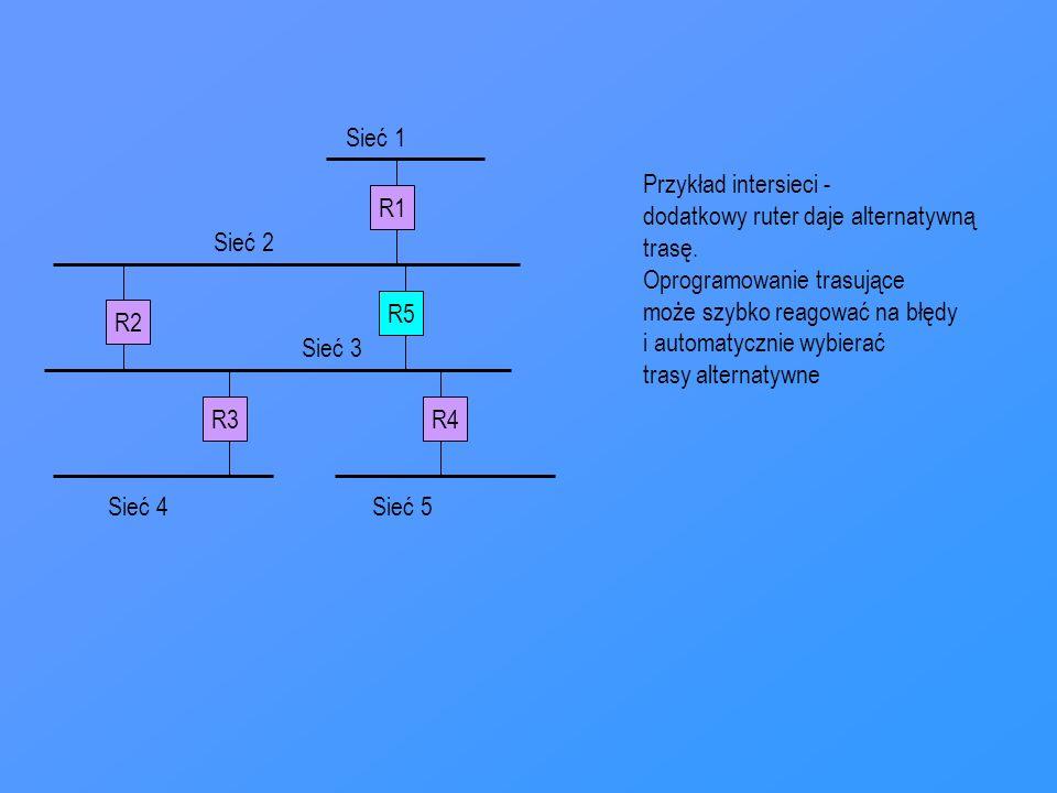 Sieć 1Przykład intersieci - dodatkowy ruter daje alternatywną. trasę. Oprogramowanie trasujące. może szybko reagować na błędy.