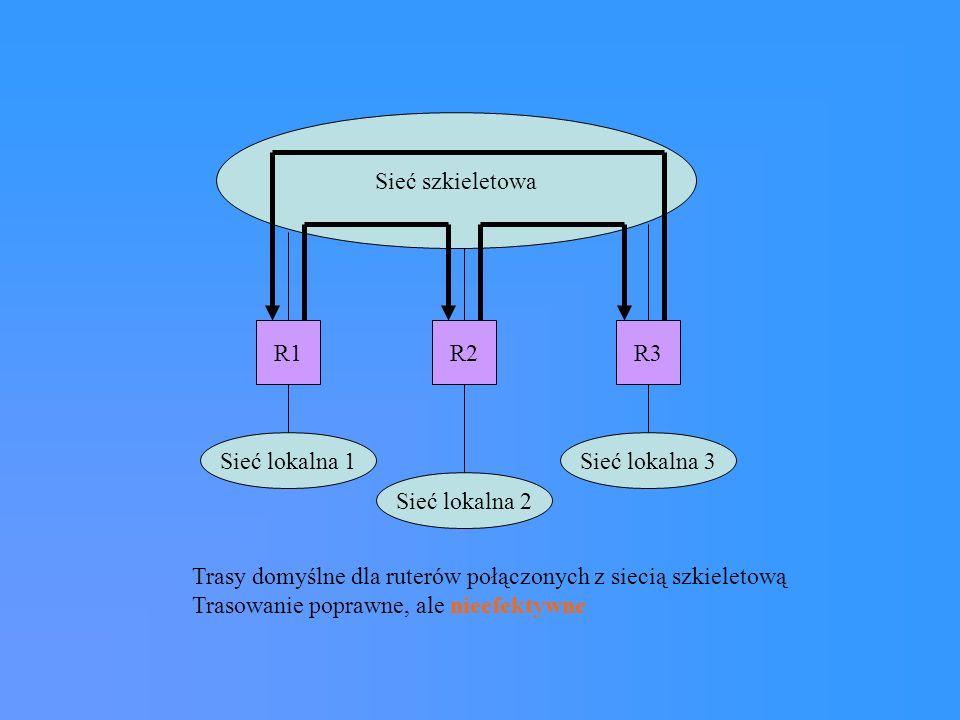 Sieć szkieletowaR1. R2. R3. Sieć lokalna 1. Sieć lokalna 3. Sieć lokalna 2. Trasy domyślne dla ruterów połączonych z siecią szkieletową.