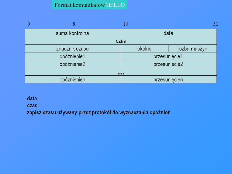 .... Format komunikatów HELLO suma kontrolna data czas znacznik czasu