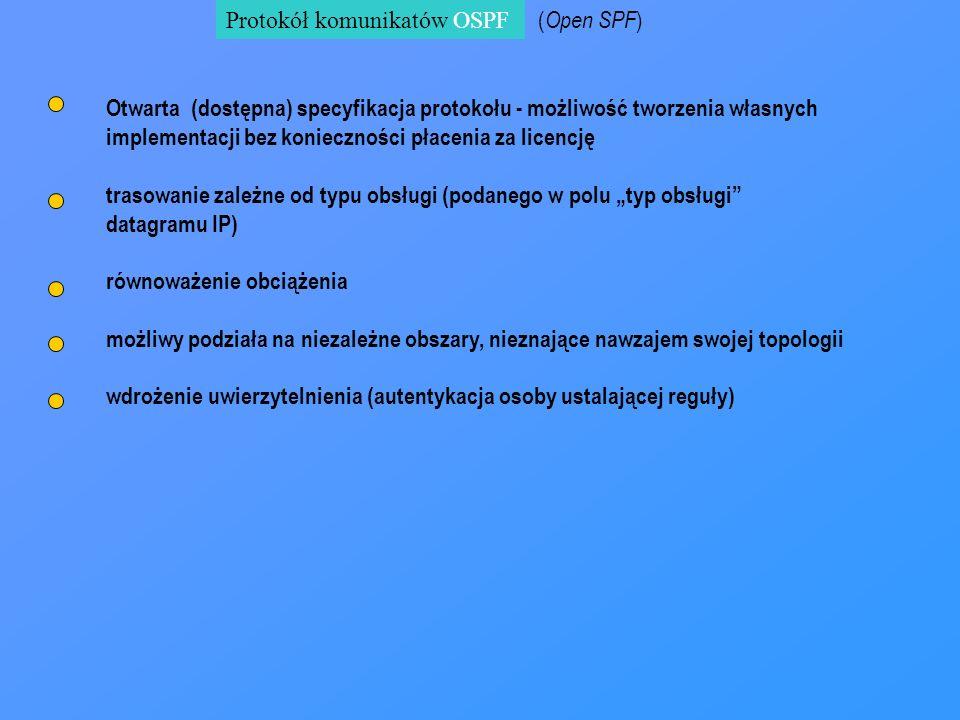Protokół komunikatów OSPF