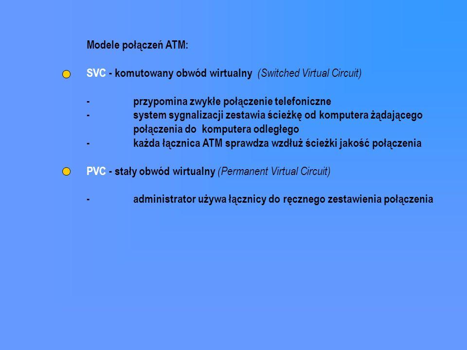 Modele połączeń ATM: SVC - komutowany obwód wirtualny (Switched Virtual Circuit) - przypomina zwykłe połączenie telefoniczne.