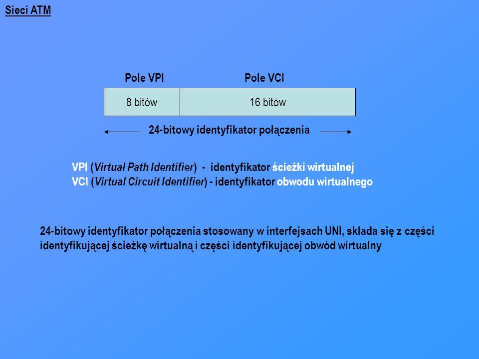 Sieci ATM Pole VPI. Pole VCI. 8 bitów. 16 bitów. 24-bitowy identyfikator połączenia.