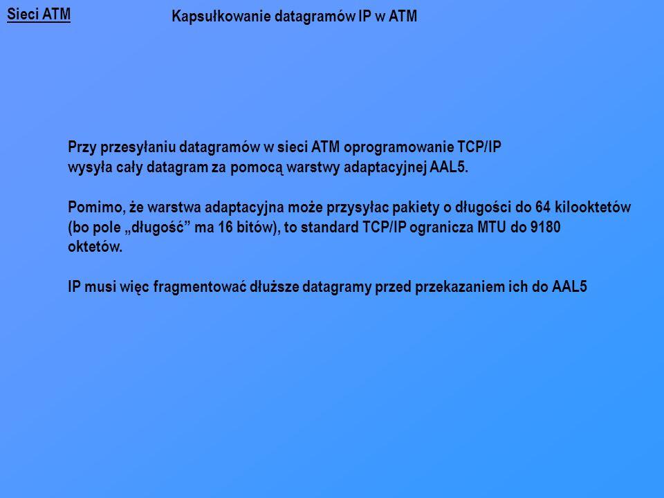 Sieci ATM Kapsułkowanie datagramów IP w ATM. Przy przesyłaniu datagramów w sieci ATM oprogramowanie TCP/IP.