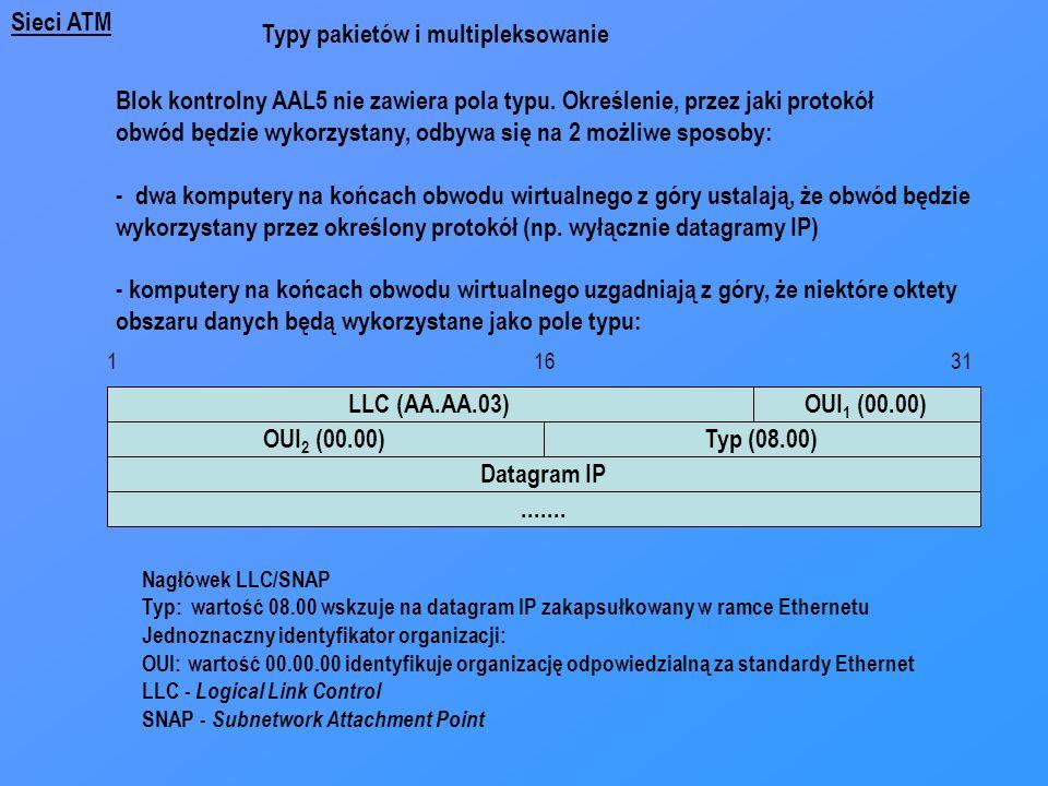 Typy pakietów i multipleksowanie