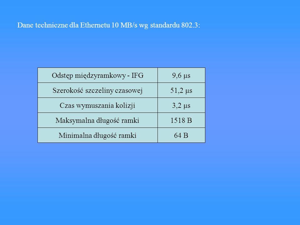 Dane techniczne dla Ethernetu 10 MB/s wg standardu 802.3: