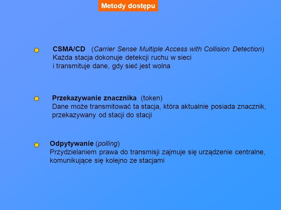 Metody dostępu CSMA/CD (Carrier Sense Multiple Access with Collision Detection) Każda stacja dokonuje detekcji ruchu w sieci.