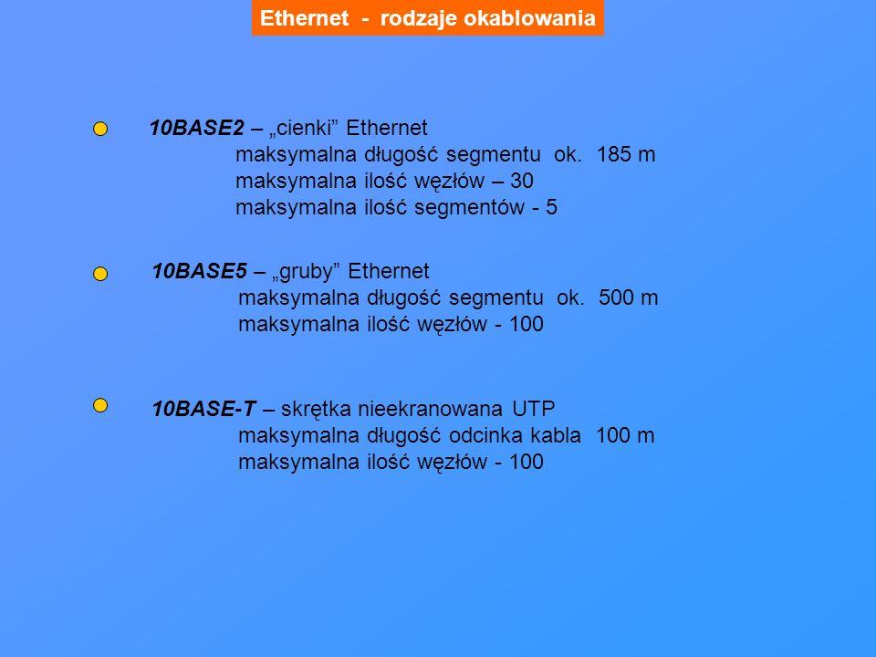 Ethernet - rodzaje okablowania