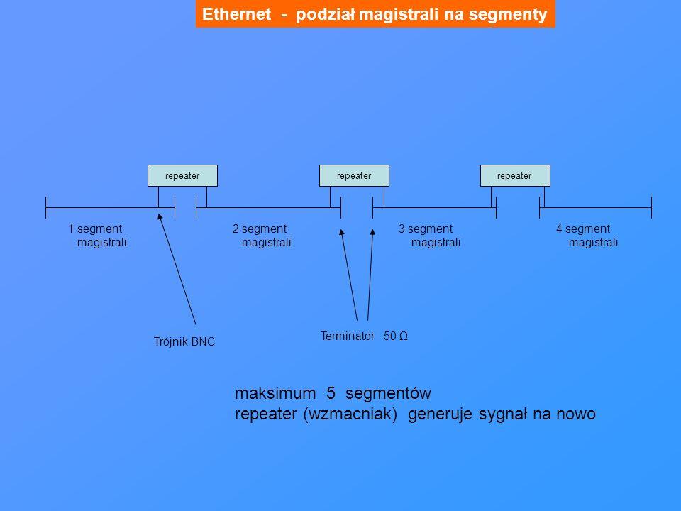 Ethernet - podział magistrali na segmenty