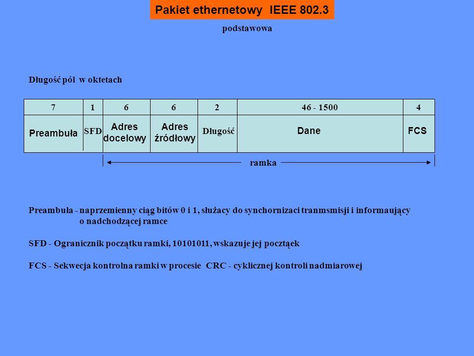 Pakiet ethernetowy IEEE 802.3