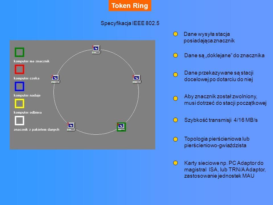 Token Ring Specyfikacja IEEE 802.5 Dane wysyła stacja