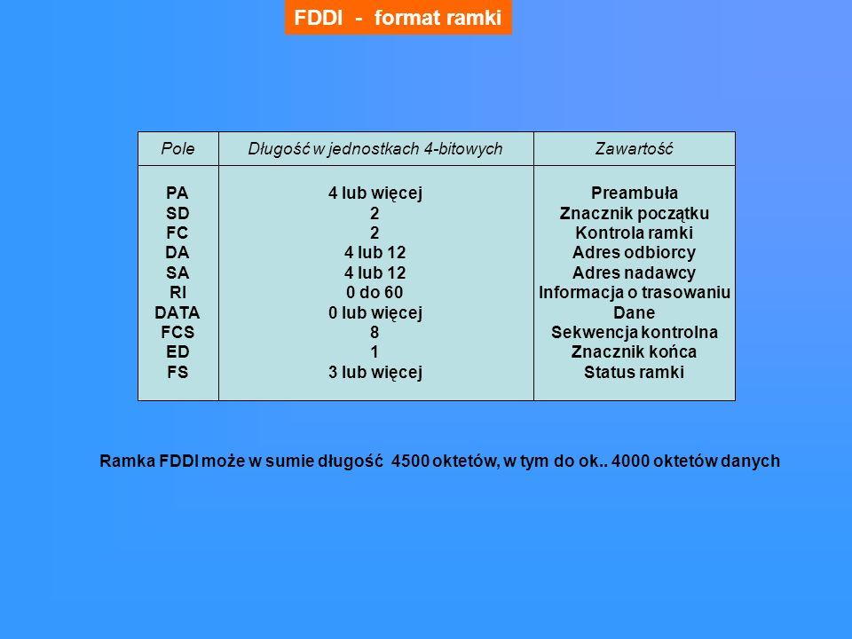 Informacja o trasowaniu