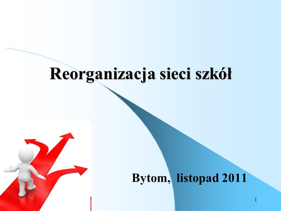 Reorganizacja sieci szkół
