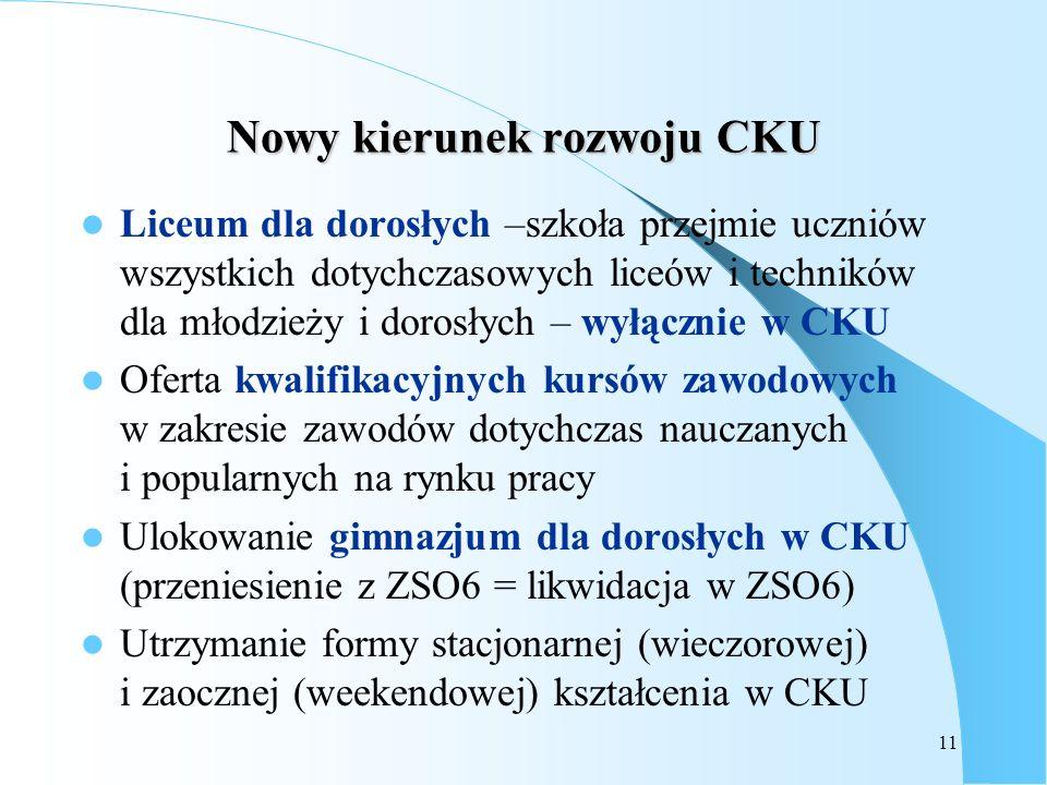 Nowy kierunek rozwoju CKU