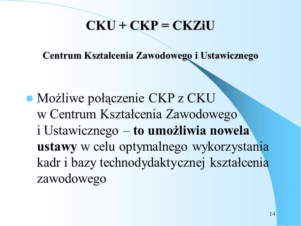 CKU + CKP = CKZiU Centrum Kształcenia Zawodowego i Ustawicznego