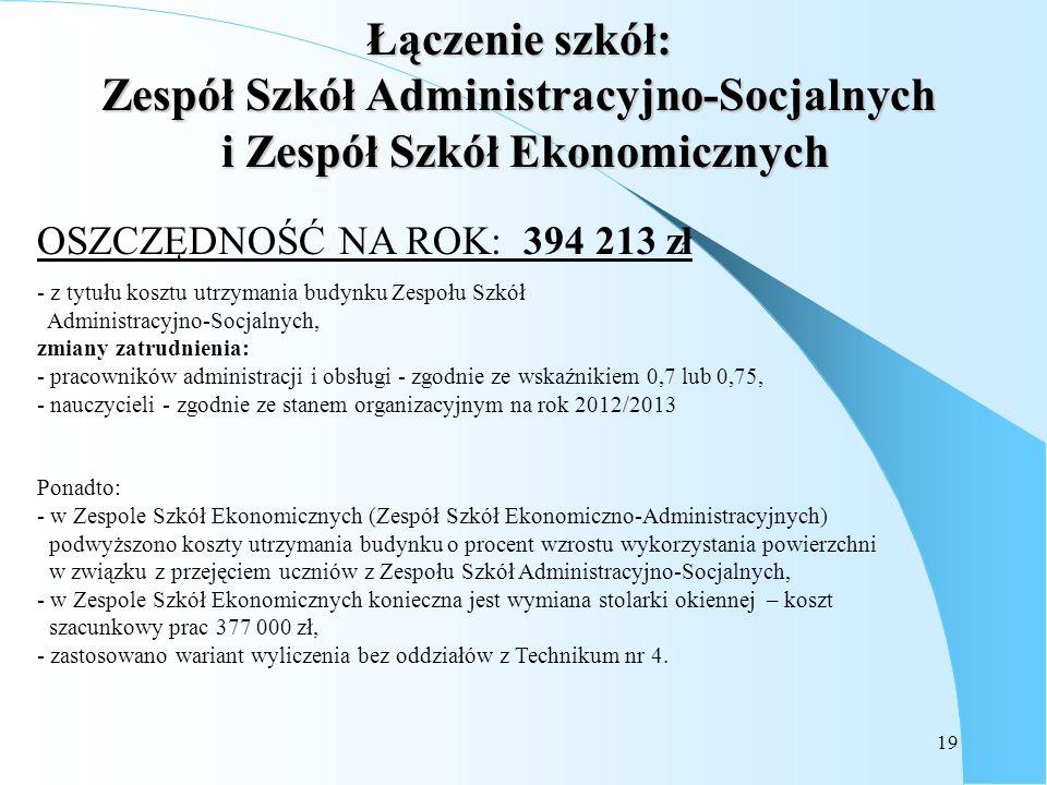 Łączenie szkół: Zespół Szkół Administracyjno-Socjalnych i Zespół Szkół Ekonomicznych