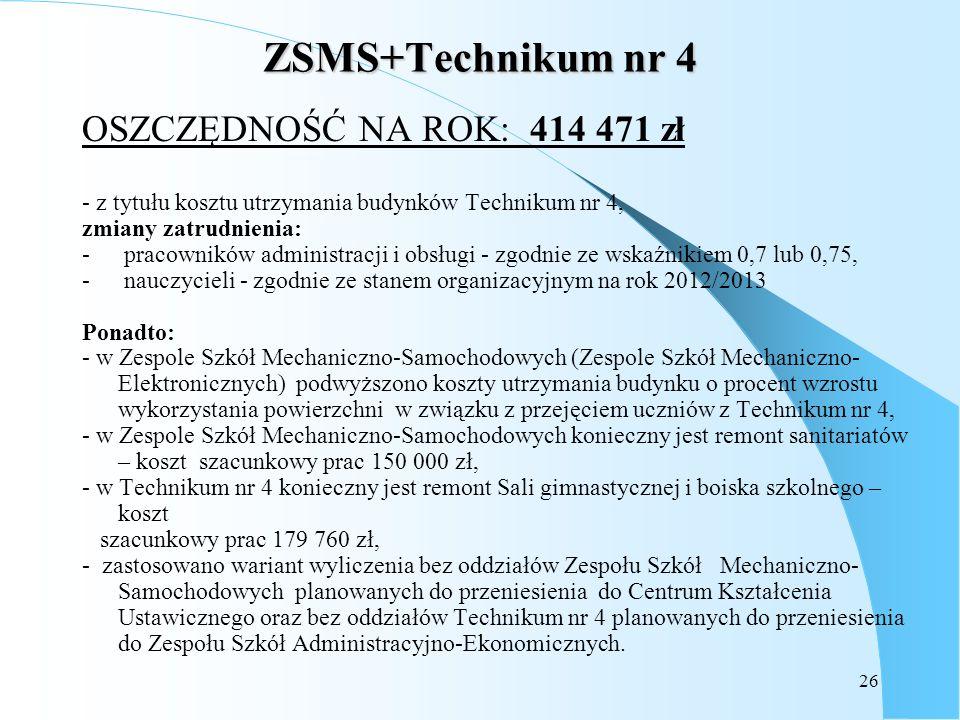 ZSMS+Technikum nr 4 OSZCZĘDNOŚĆ NA ROK: 414 471 zł