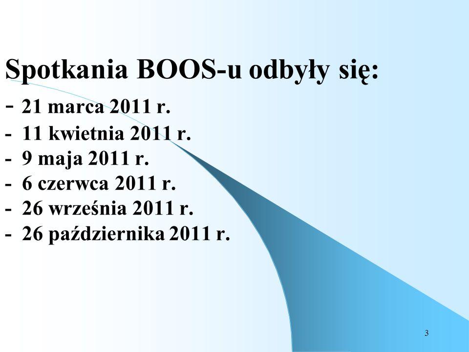 Spotkania BOOS-u odbyły się: - 21 marca 2011 r. - 11 kwietnia 2011 r