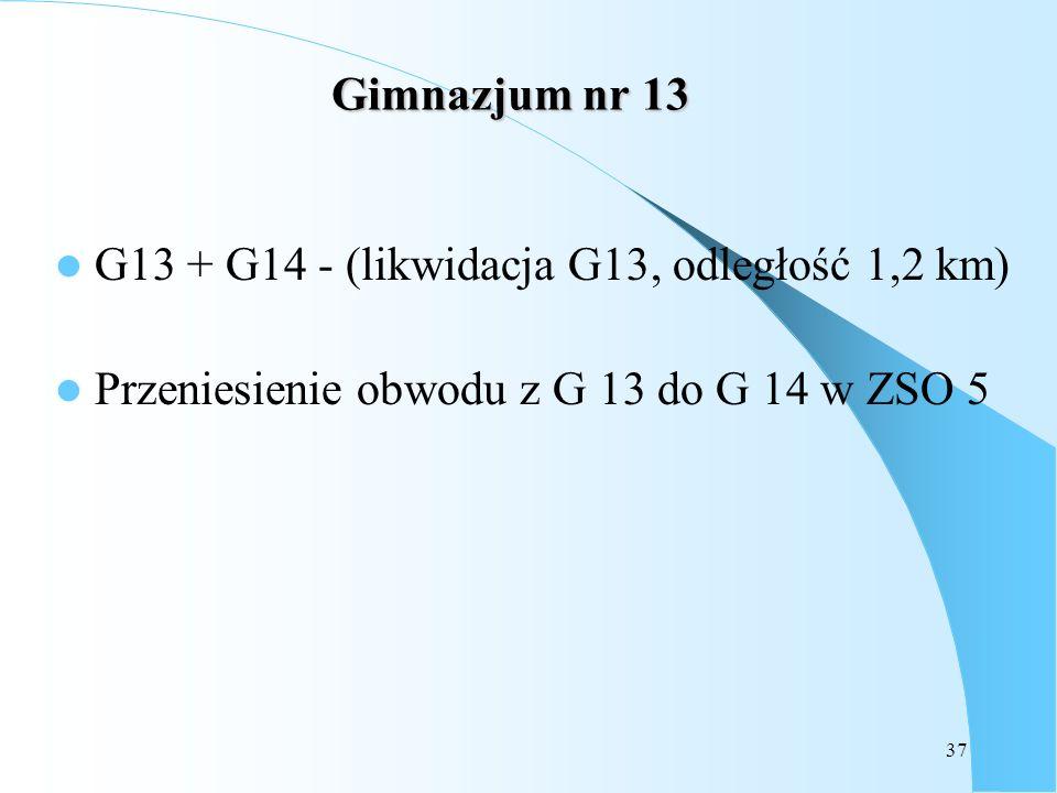 Gimnazjum nr 13 G13 + G14 - (likwidacja G13, odległość 1,2 km) Przeniesienie obwodu z G 13 do G 14 w ZSO 5.