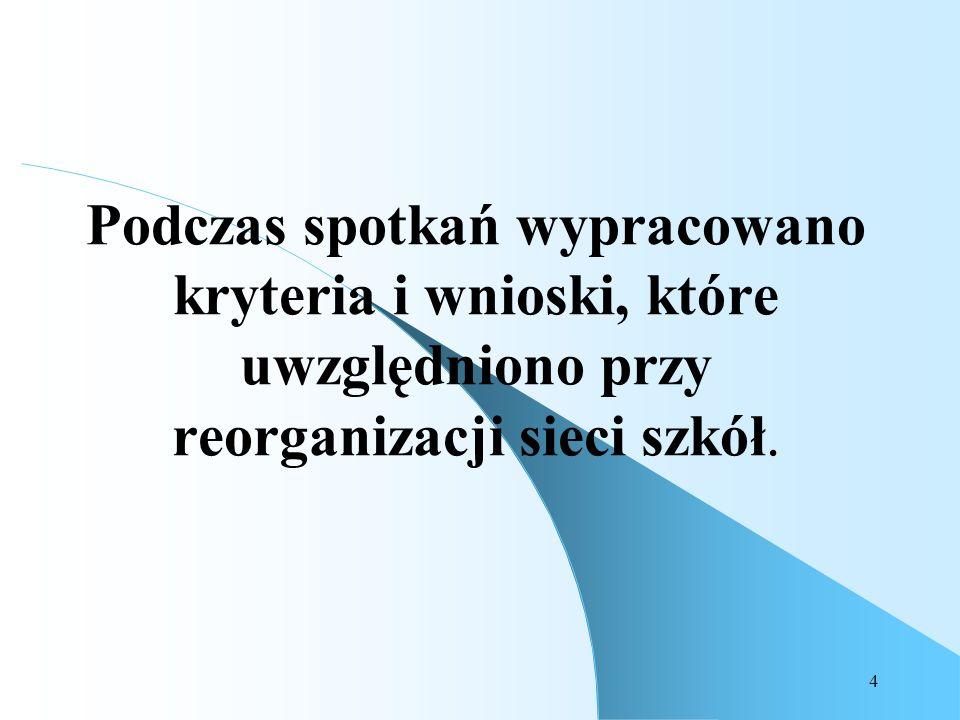 Podczas spotkań wypracowano kryteria i wnioski, które uwzględniono przy reorganizacji sieci szkół.