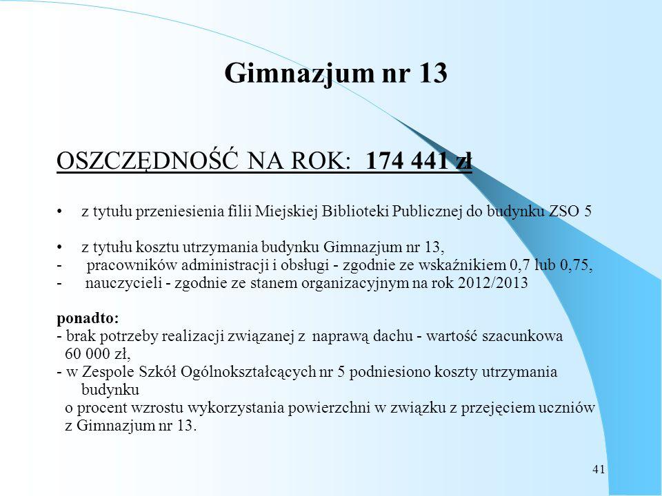 Gimnazjum nr 13 OSZCZĘDNOŚĆ NA ROK: 174 441 zł