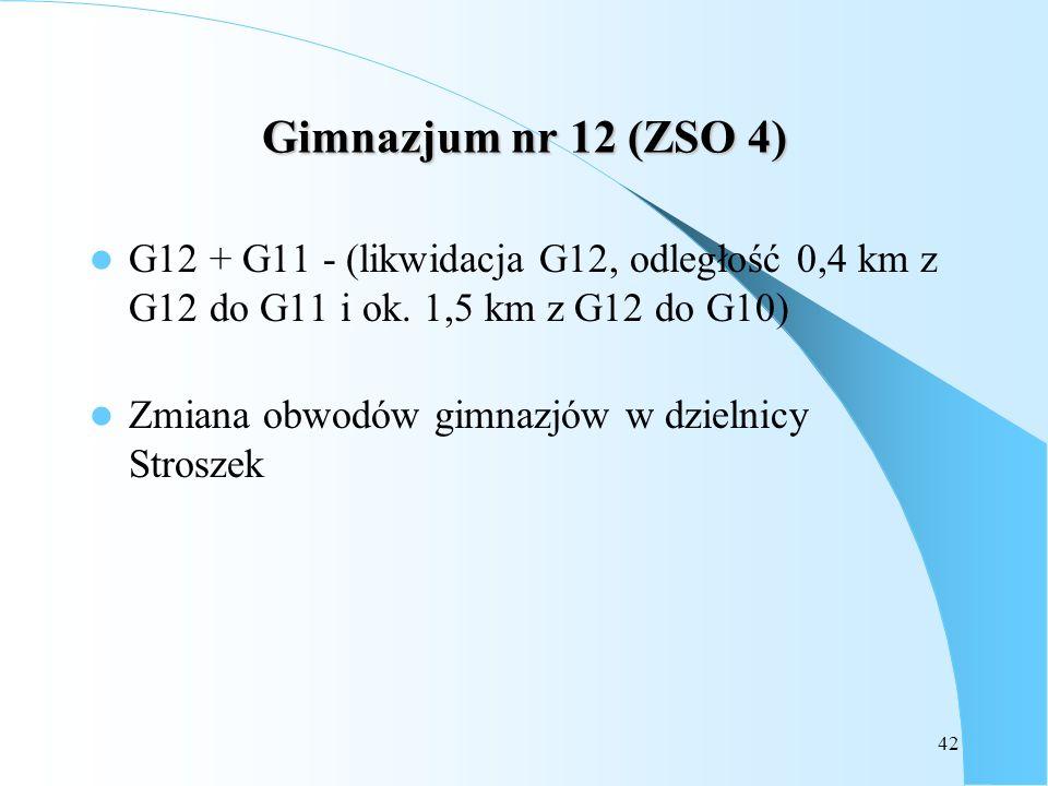 Gimnazjum nr 12 (ZSO 4)G12 + G11 - (likwidacja G12, odległość 0,4 km z G12 do G11 i ok. 1,5 km z G12 do G10)