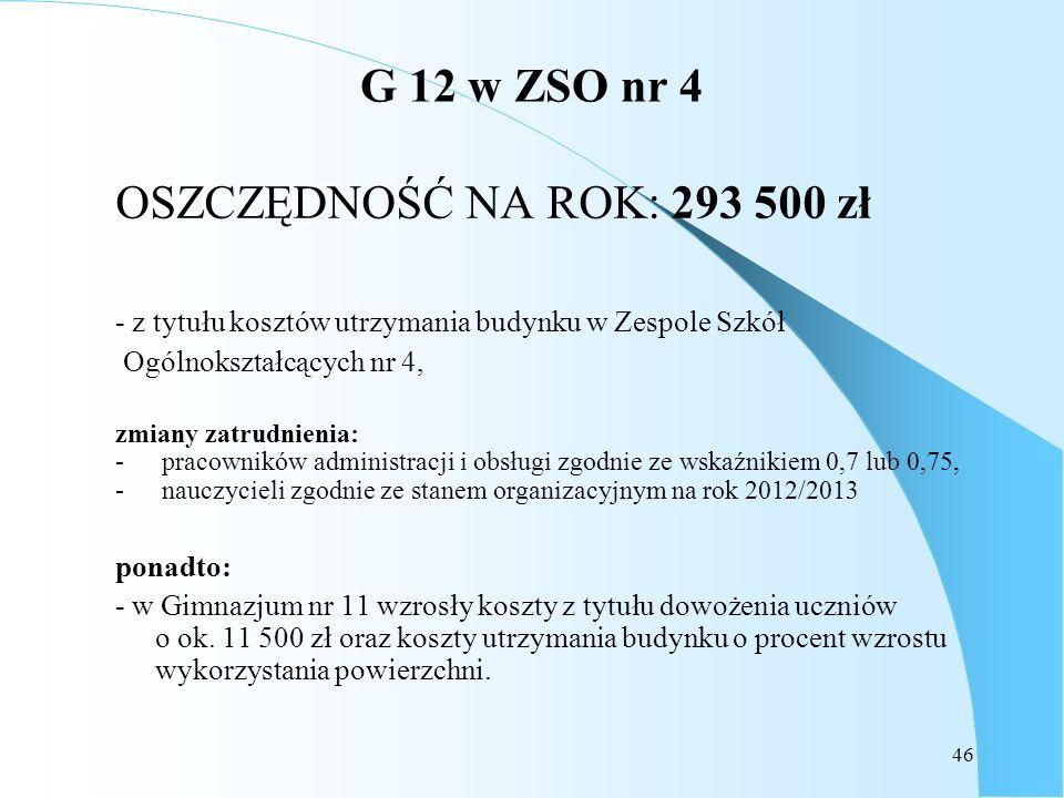 G 12 w ZSO nr 4 OSZCZĘDNOŚĆ NA ROK: 293 500 zł