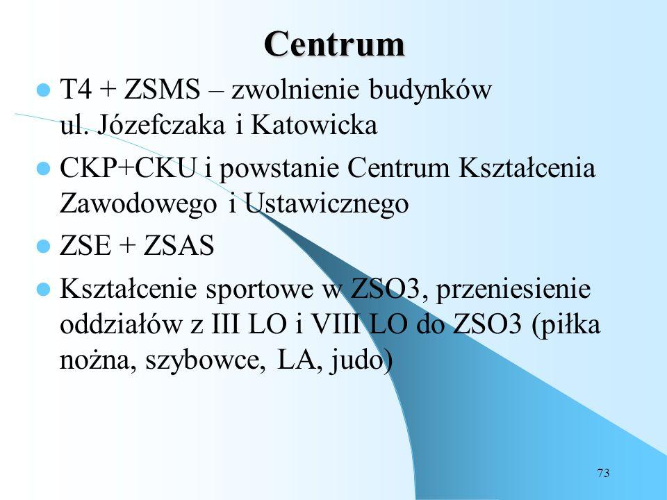 Centrum T4 + ZSMS – zwolnienie budynków ul. Józefczaka i Katowicka
