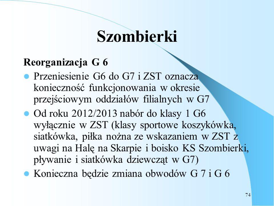 Szombierki Reorganizacja G 6