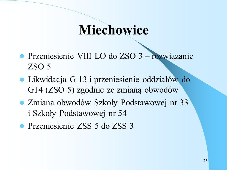 Miechowice Przeniesienie VIII LO do ZSO 3 – rozwiązanie ZSO 5