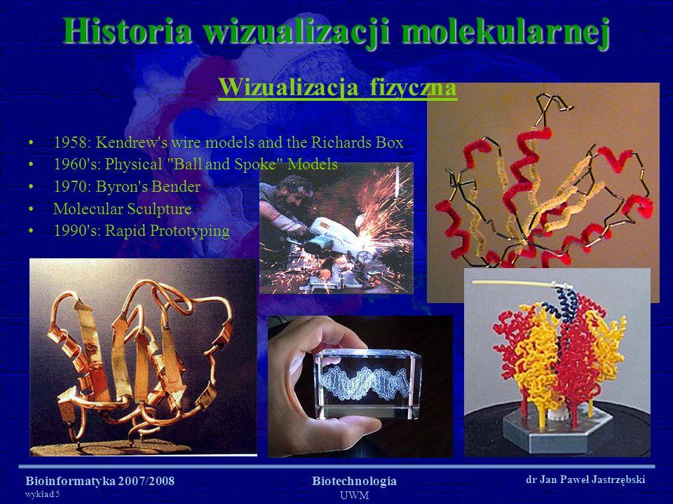 Historia wizualizacji molekularnej
