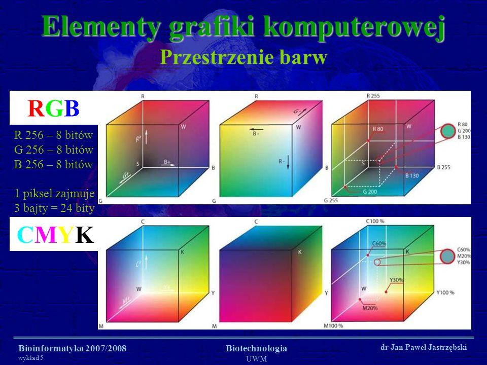 Elementy grafiki komputerowej