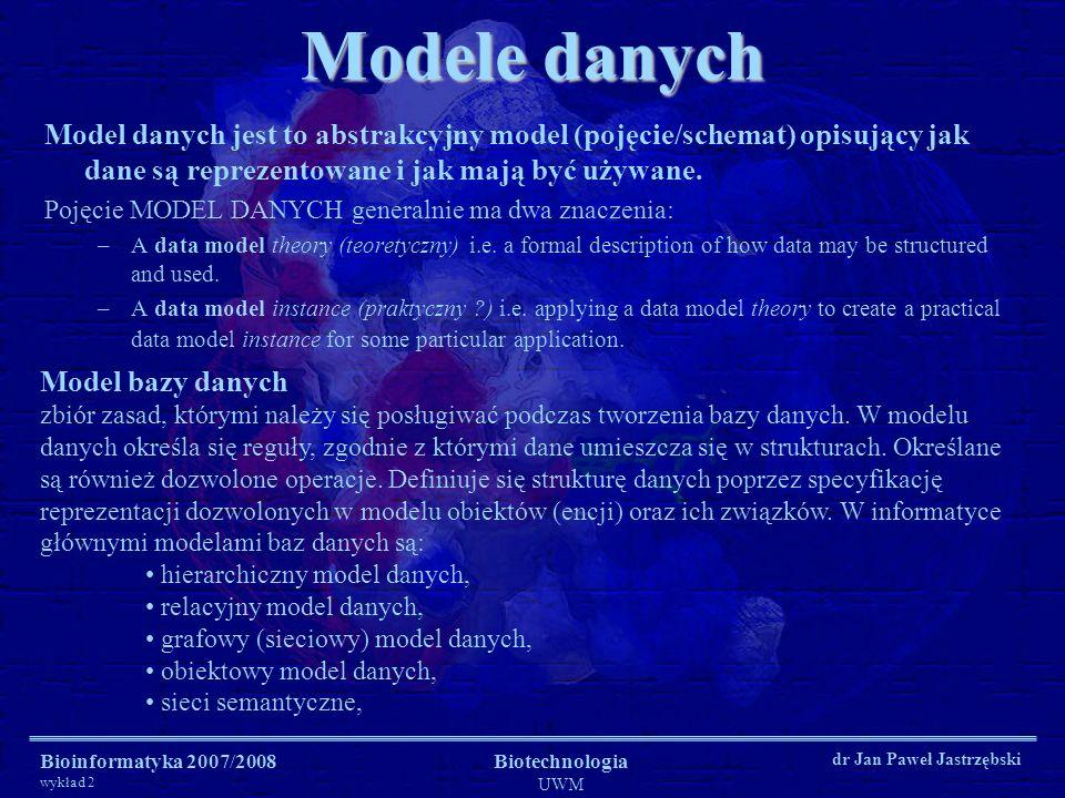 Modele danych Model danych jest to abstrakcyjny model (pojęcie/schemat) opisujący jak dane są reprezentowane i jak mają być używane.
