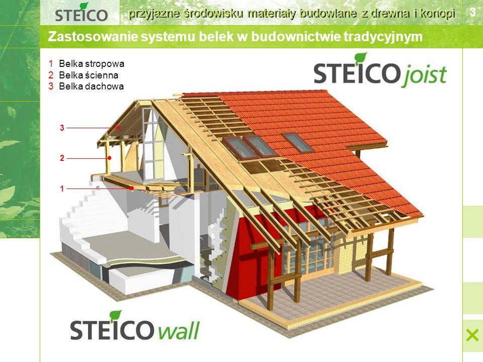 Zastosowanie systemu belek w budownictwie tradycyjnym
