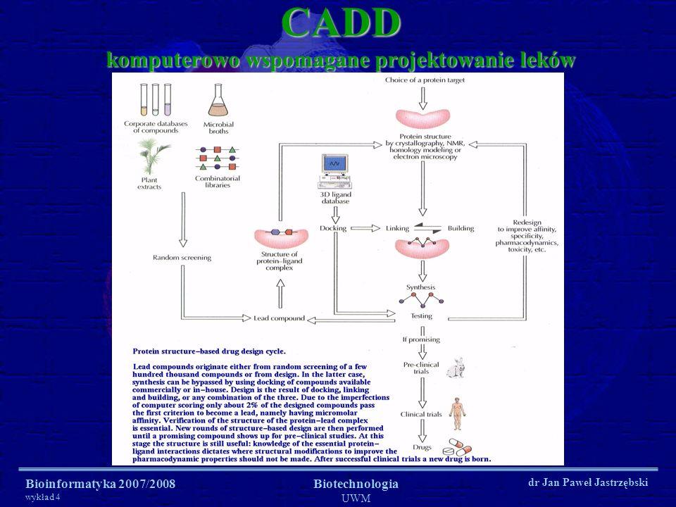 CADD komputerowo wspomagane projektowanie leków