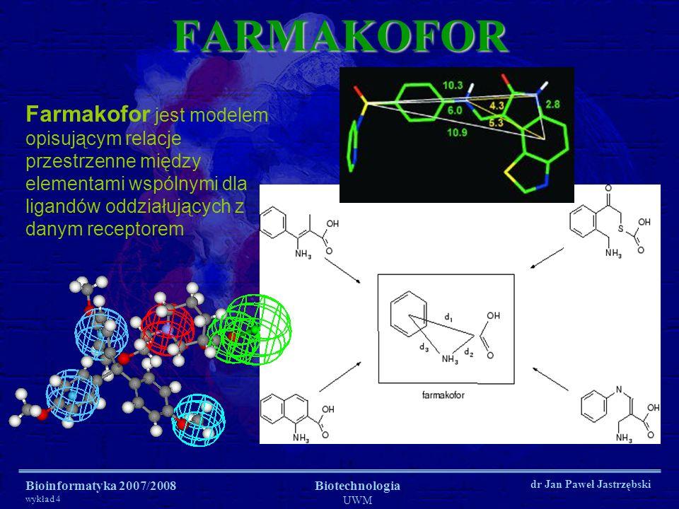 FARMAKOFOR Farmakofor jest modelem opisującym relacje przestrzenne między elementami wspólnymi dla ligandów oddziałujących z danym receptorem.