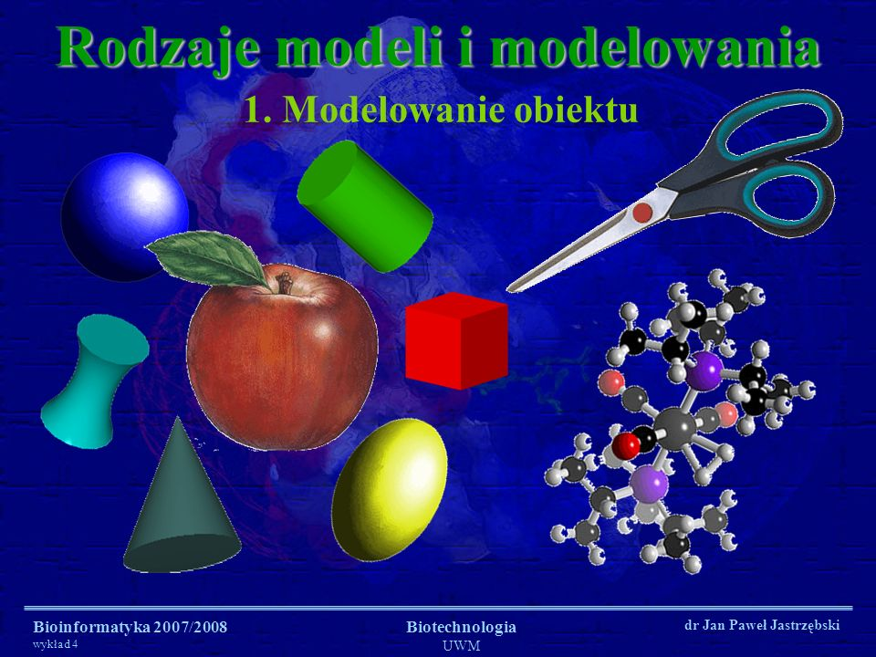 Rodzaje modeli i modelowania