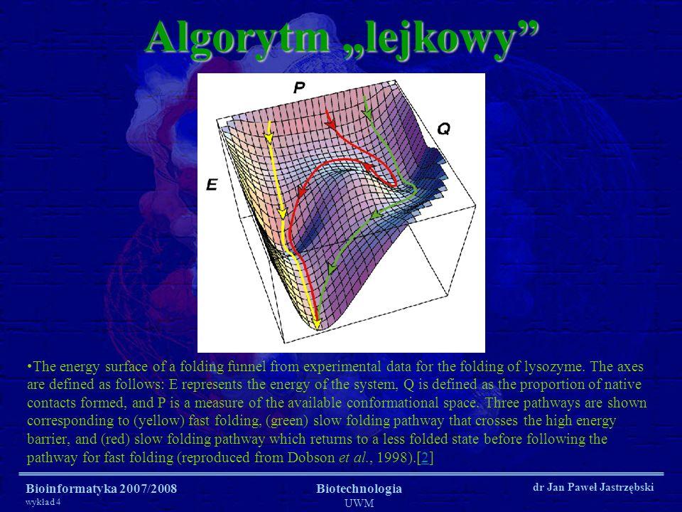 """Algorytm """"lejkowy"""