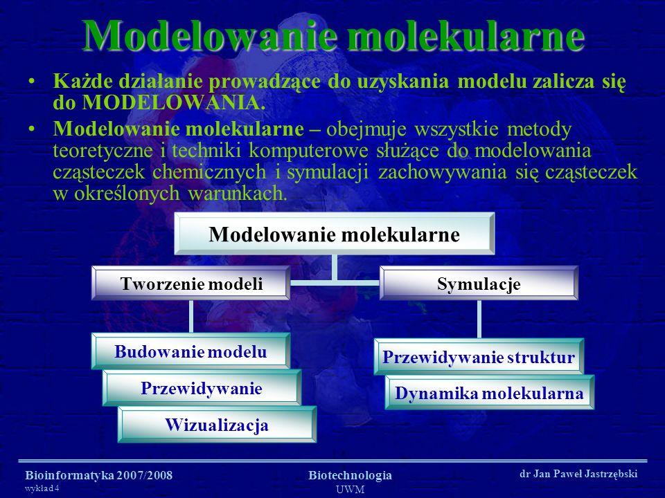 Modelowanie molekularne