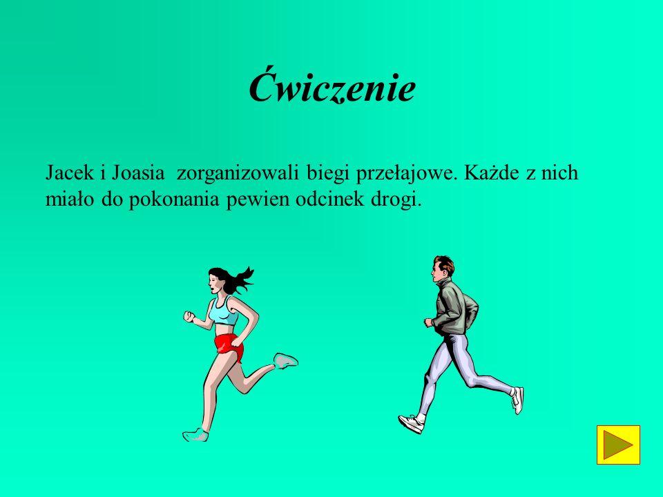 Ćwiczenie Jacek i Joasia zorganizowali biegi przełajowe.