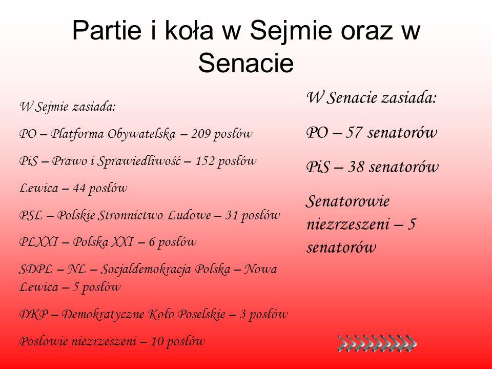 Partie i koła w Sejmie oraz w Senacie
