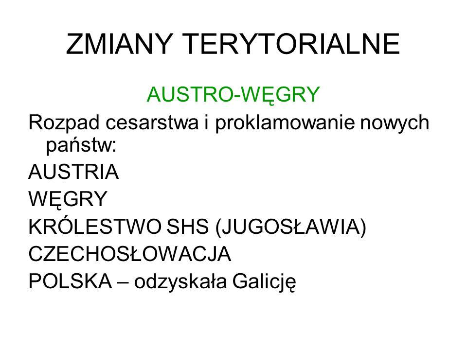 ZMIANY TERYTORIALNE AUSTRO-WĘGRY