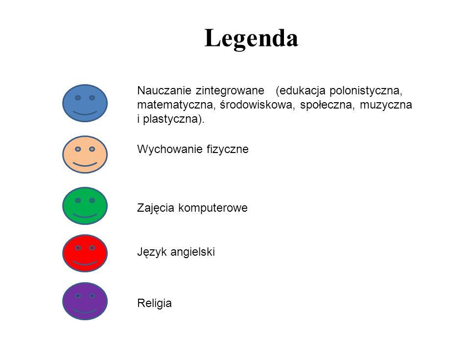 Legenda Nauczanie zintegrowane (edukacja polonistyczna,