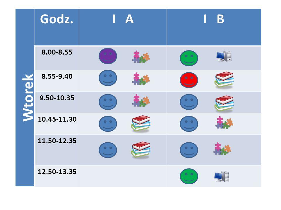 Wtorek Godz. I A I B 8.00-8.55 8.55-9.40 9.50-10.35 10.45-11.30 11.50-12.35 12.50-13.35