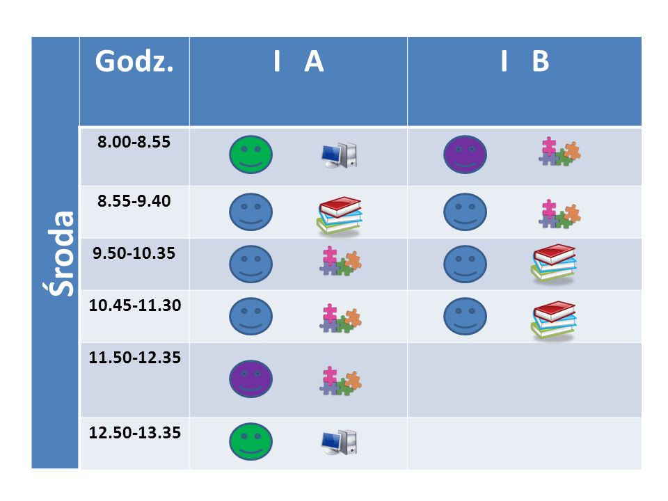 Środa Godz. I A I B 8.00-8.55 8.55-9.40 9.50-10.35 10.45-11.30 11.50-12.35 12.50-13.35