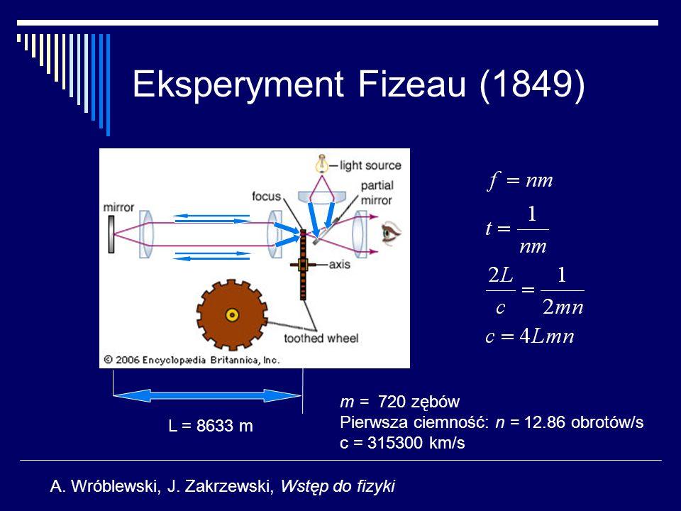 Eksperyment Fizeau (1849) m = 720 zębów