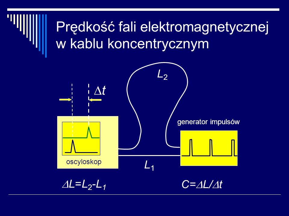 Prędkość fali elektromagnetycznej w kablu koncentrycznym