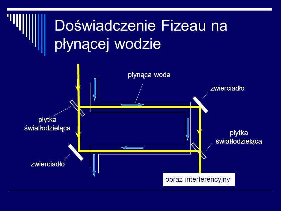 Doświadczenie Fizeau na płynącej wodzie