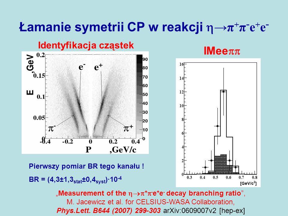 Łamanie symetrii CP w reakcji →π+π-e+e-