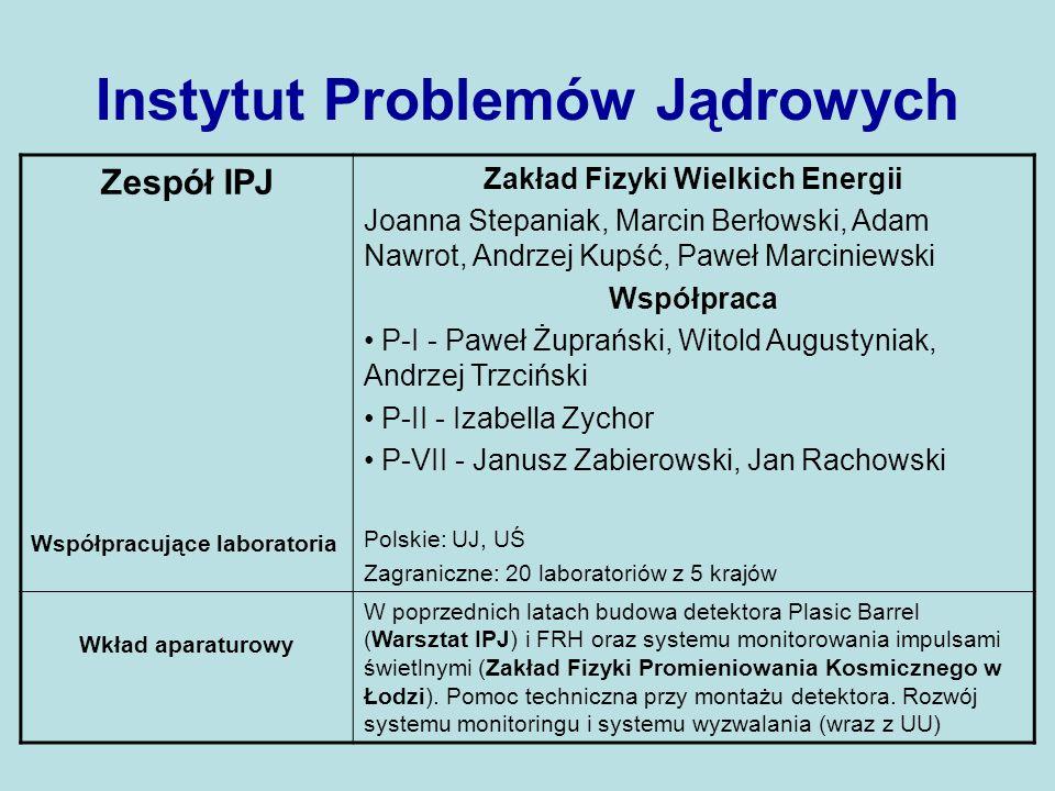 Instytut Problemów Jądrowych