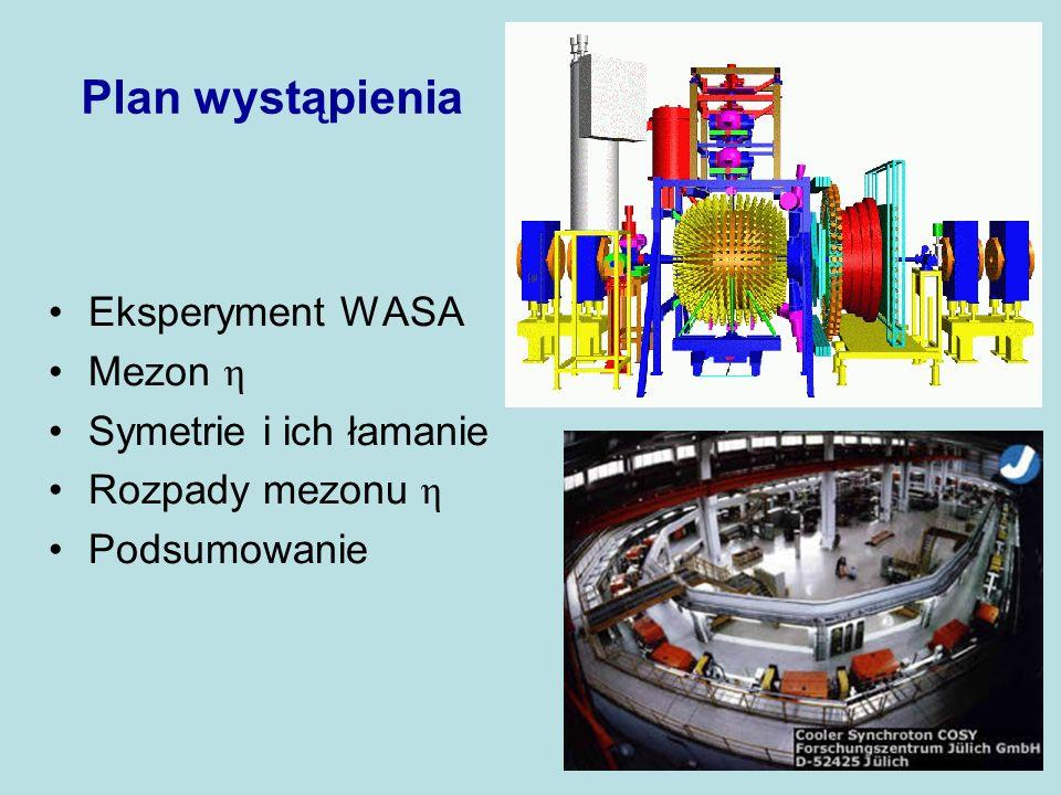 Plan wystąpienia Eksperyment WASA Mezon η Symetrie i ich łamanie